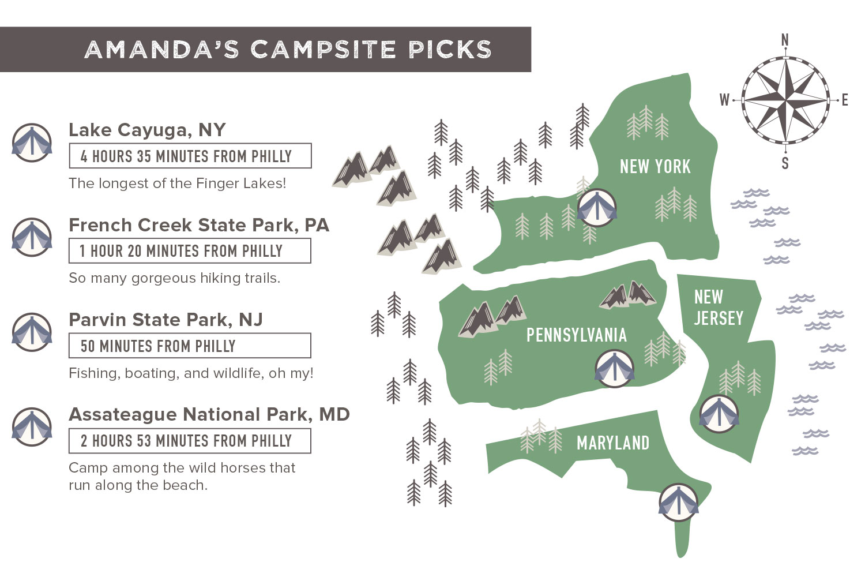 Campground Picks